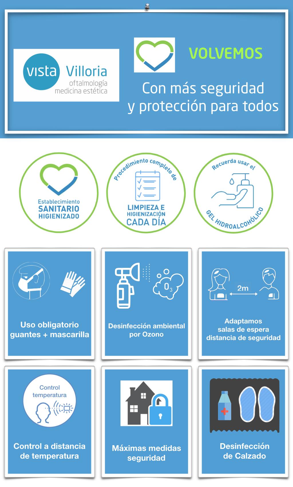 Medidas Seguridad Clinica Villoria